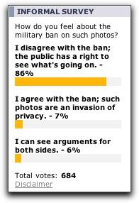 Survey on the photo ban