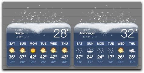 Seattle 28, Anchorage 32