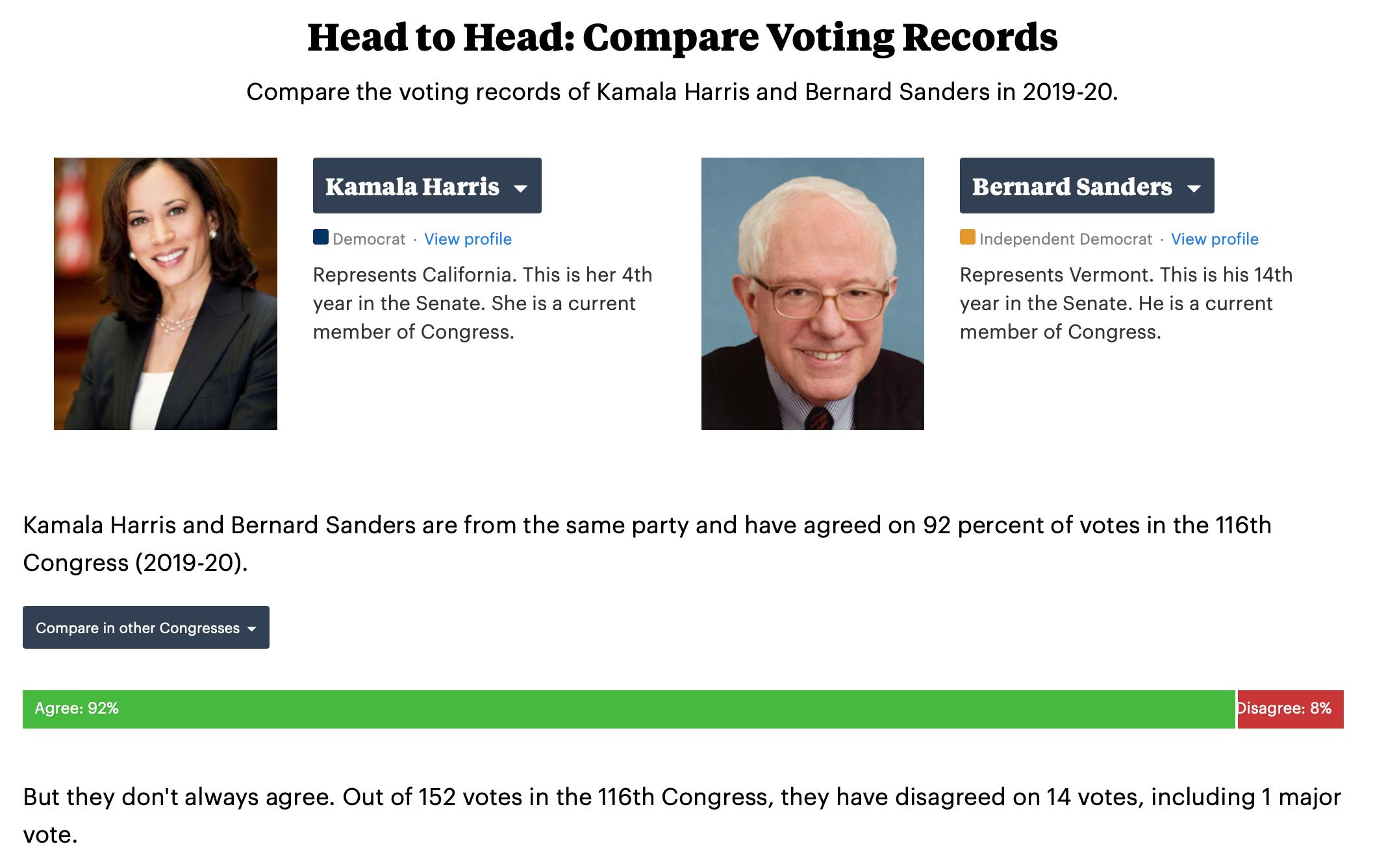 Harris v. Sanders