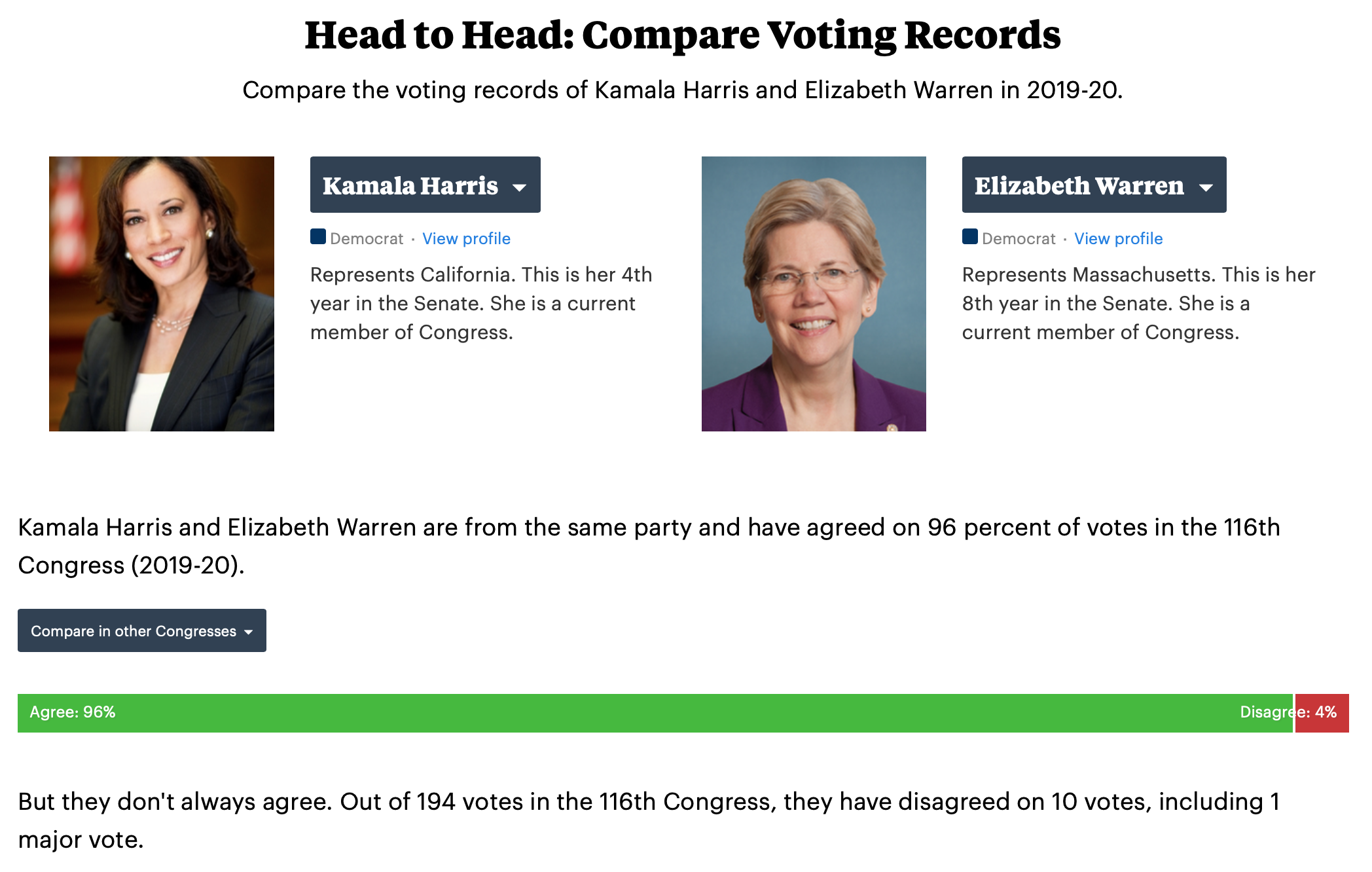 Harris v. Warren
